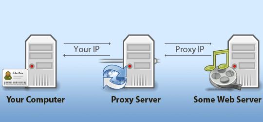 Paid Proxy