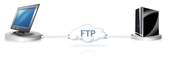 FTP with Proxy
